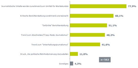 Journalistenbarometer 2010 - Einflussnahme auf die Berichterstattung